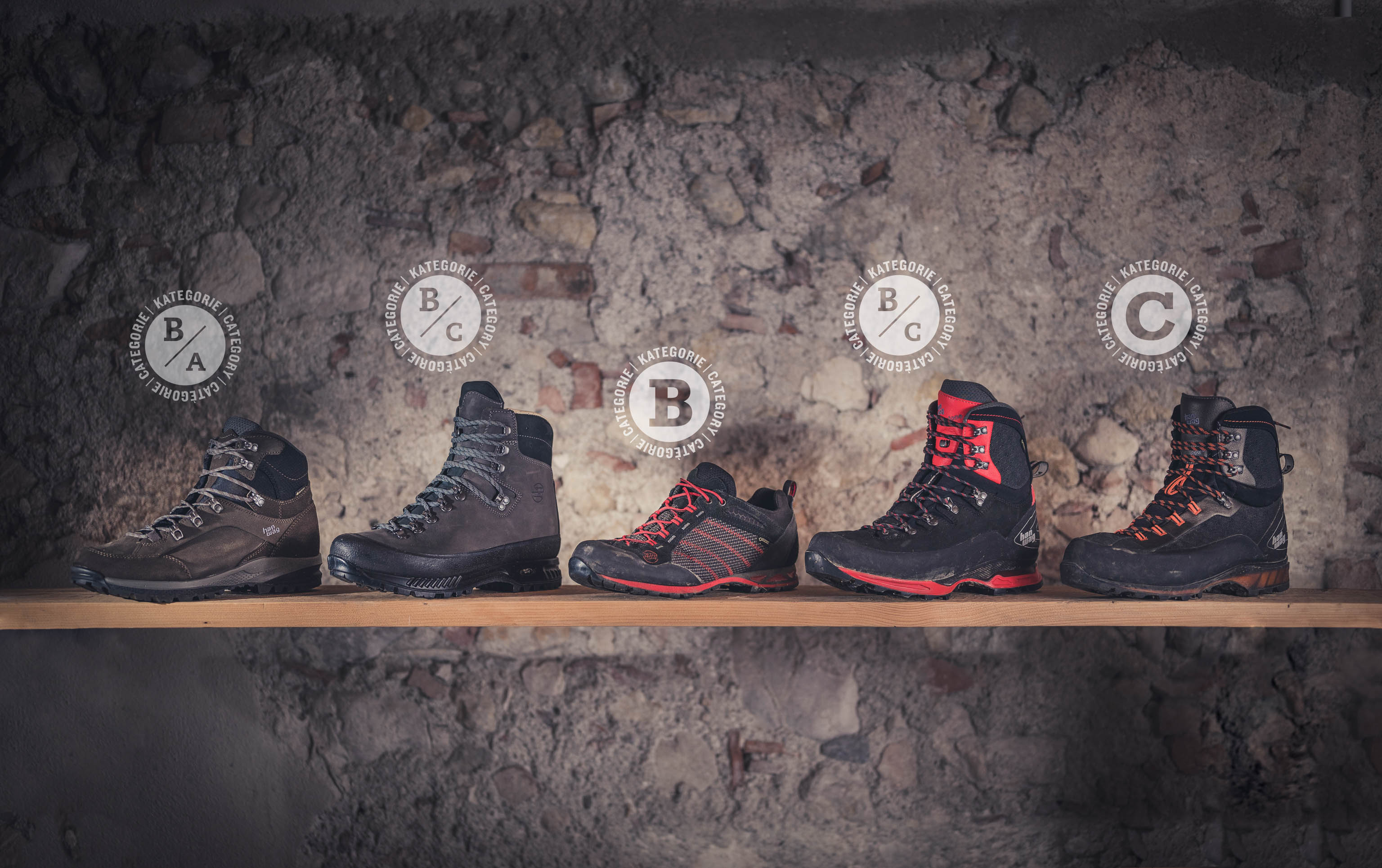 How to choose hiking boots – Categories A - D