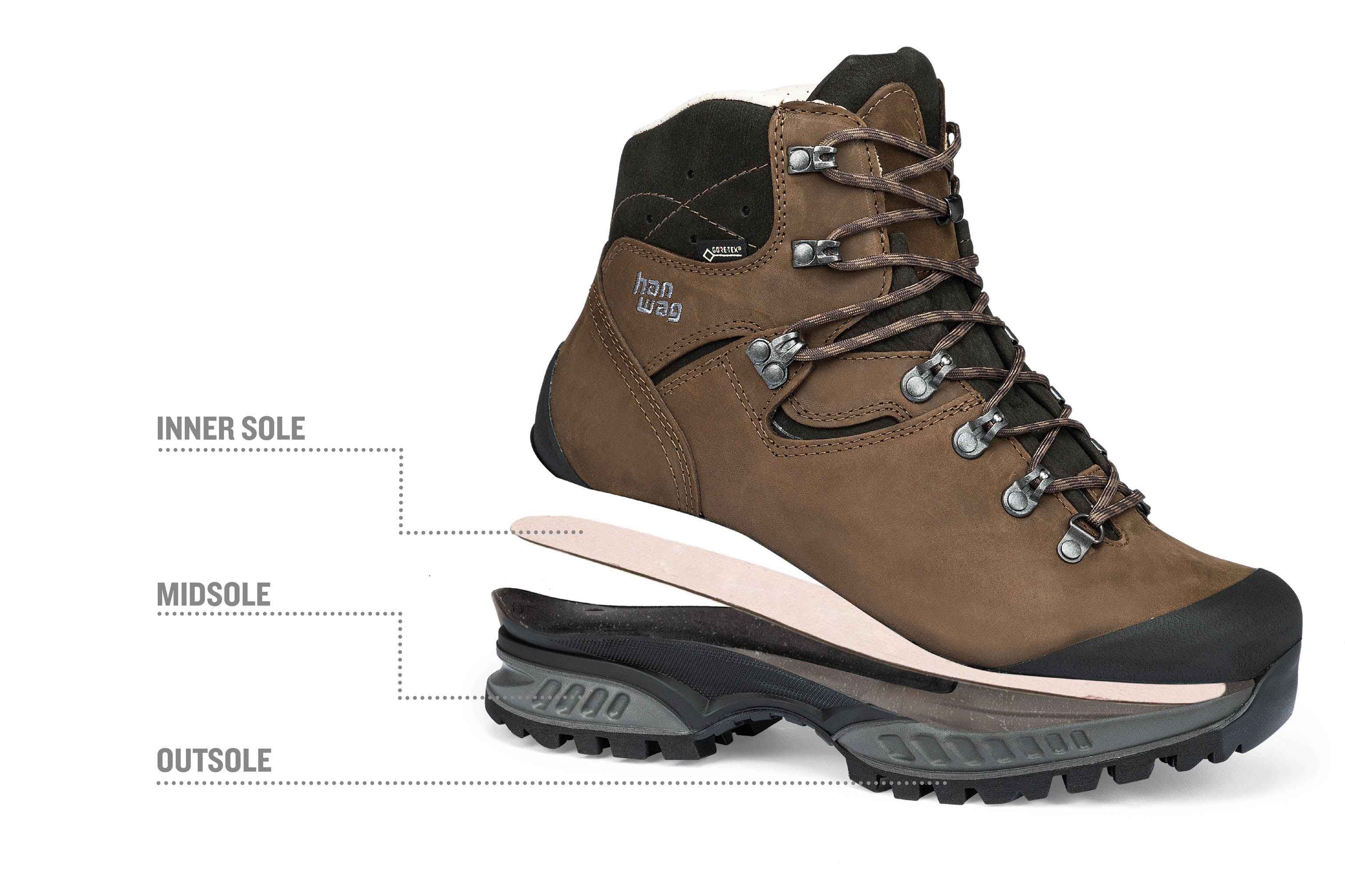 Hiking boot sole separation hiking boot construction